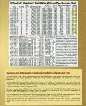BFGoodrich Silvertown Radials Chart
