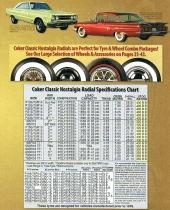 Coker Classic Nostalgia Radial Tyres Chart