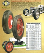Excelsior Vintage Racing Tyres Chart