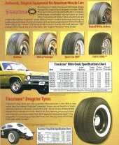 Firestone Wide Oval Tyres - Dragster