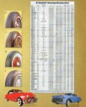 B.F. Goodrich Silvertown Vintage Tyres