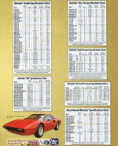 Michelin Vintage Tyres - Michelin TRX Tyres