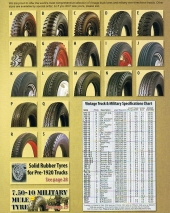 Vintage Truck & Military Tyres