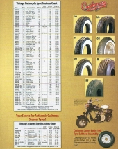 Vintage Motorcycle & Scooter Tyres