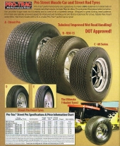 BFGoodrich T/A Radial Tyres