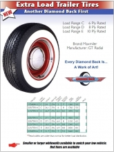 Extra Load Trailer Tyres