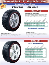 "17"" Muscle Car Sizes"