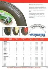 Waymaster Tyres