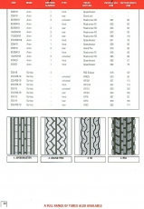 Motorcycle Race Tyres